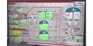 Auf einem Bildschirm kann der gesamte Prozess der Biogaserzeugung gesteuert und überwacht werden. Dabei kommen einstellbare Prioritätsabläufe hinzu, um die Strom- und Wärmelieferungen zu optimieren.